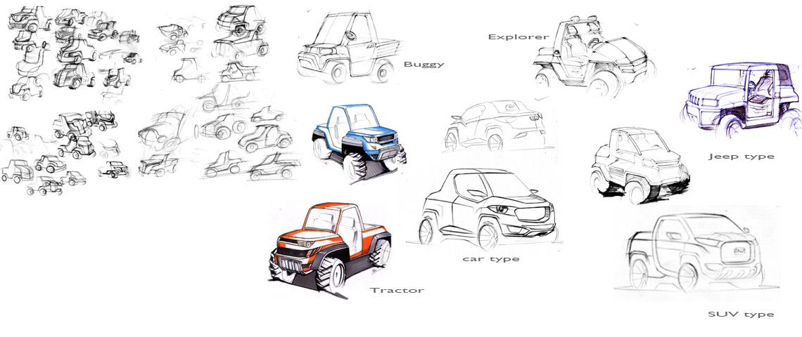 automobile concept sketching