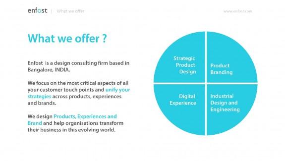 Strategic Product Design