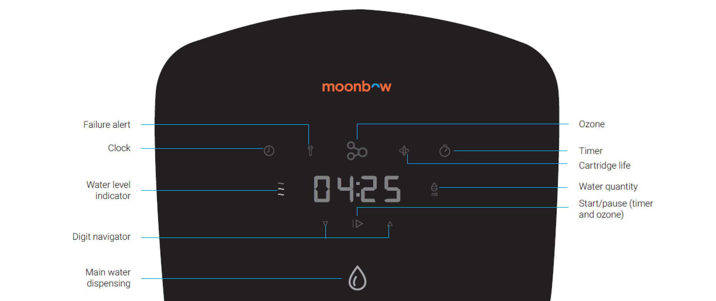 moonbow interface design