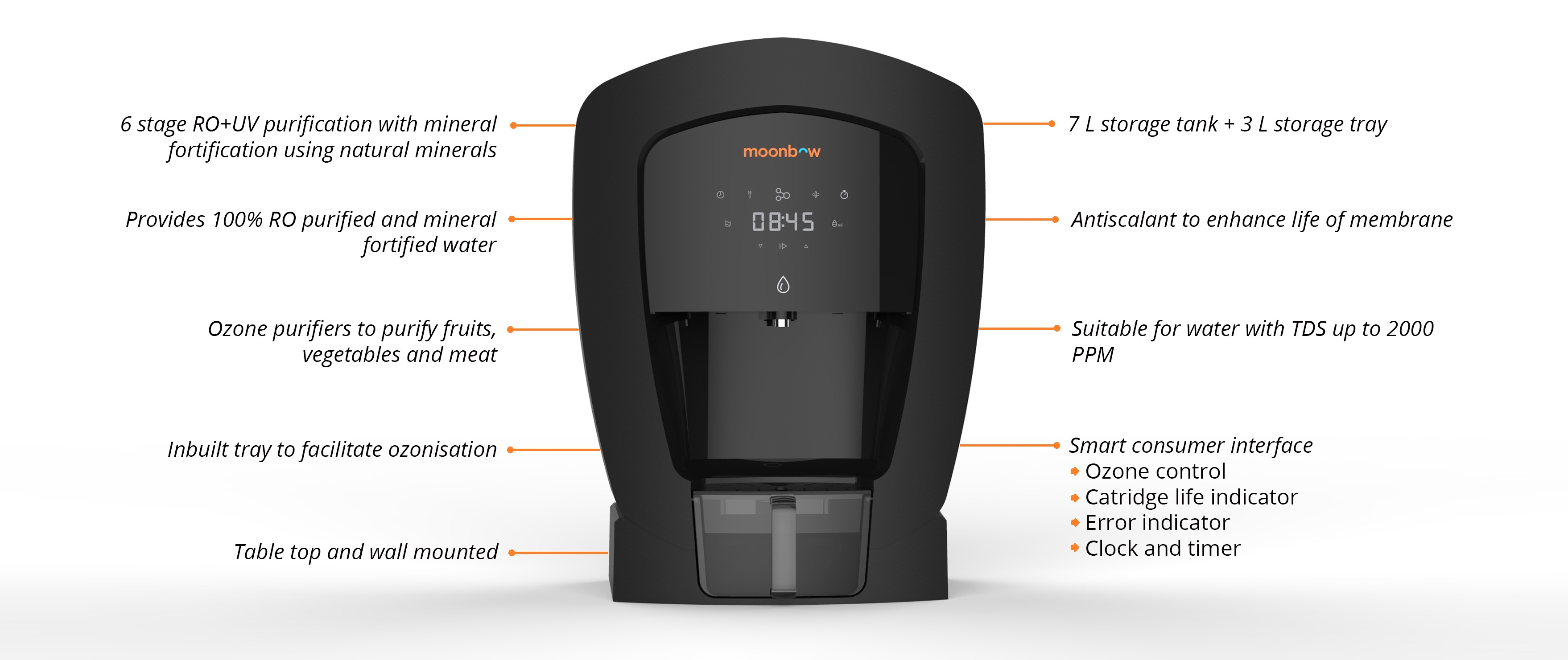 waterpurifier design specifications